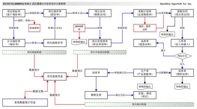 电路 电路图 电子 原理图 642_357